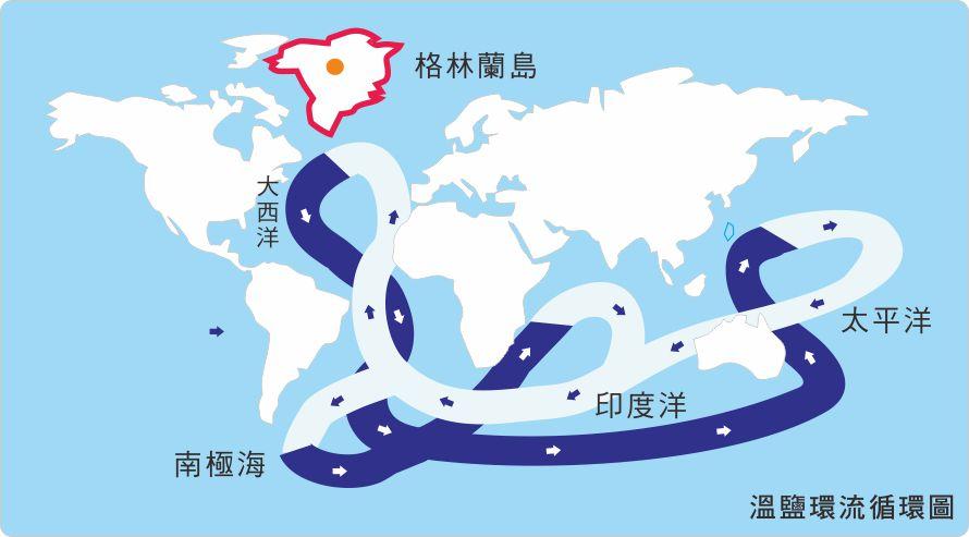海洋污染卡通图